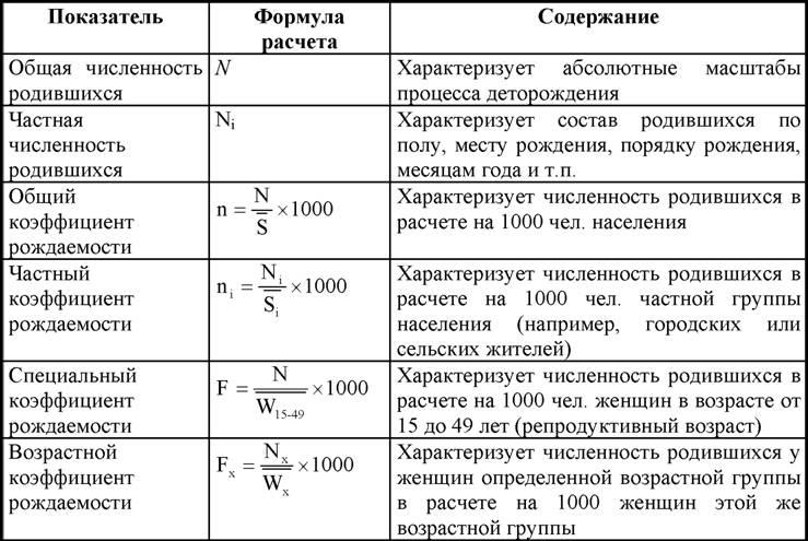 ставки по кредитам калининград