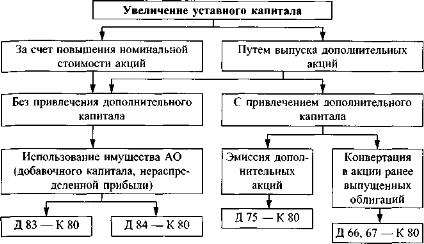 Банк райффайзен кредитная карта заявка