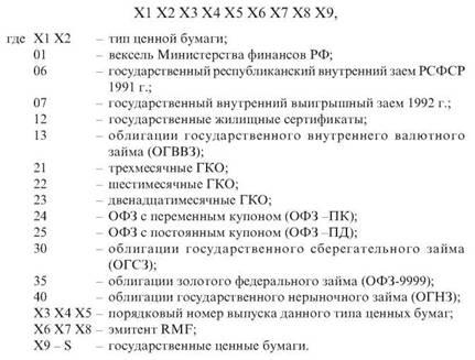 Кредит на покупку б/у автомобиля в беларуси для физических лиц