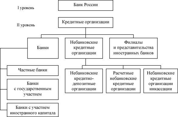 взять кредит на яндекс деньги онлайн срочно 100 тысяч рублей