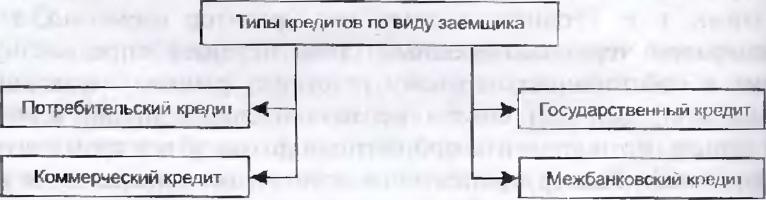 Сбербанк онлайн режим работы сегодня москва